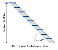 Treppe mit einseitigem Handlauf und Alu Lochblech-Stufen