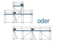 Giebelgerüst mini xtra - 3,0 m Felder